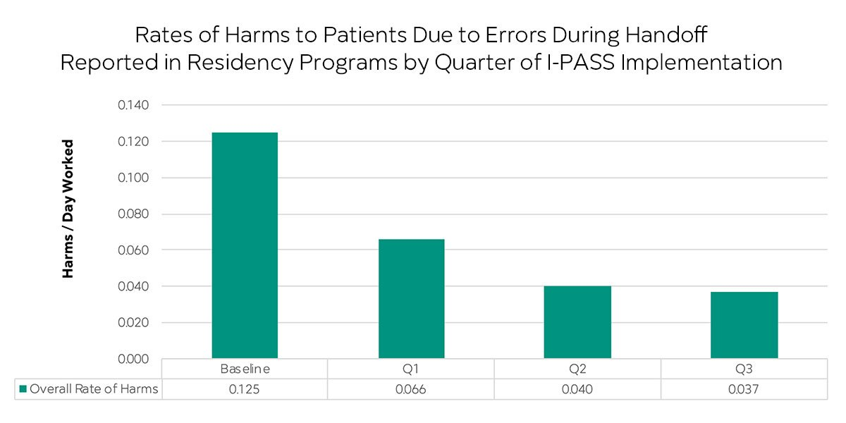 i-pass-resident-harms-reduction-august-2019-v5