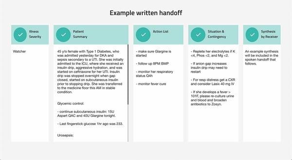 written-i-pass-handoff-example
